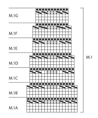 Схема ажурного палантина спицами Палантин спицами: схема, описание, вязание ажурного