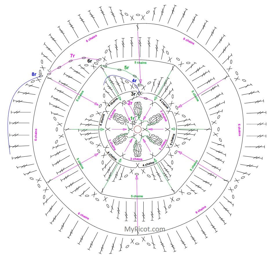 Вязание крючком розы со схемами фото 391