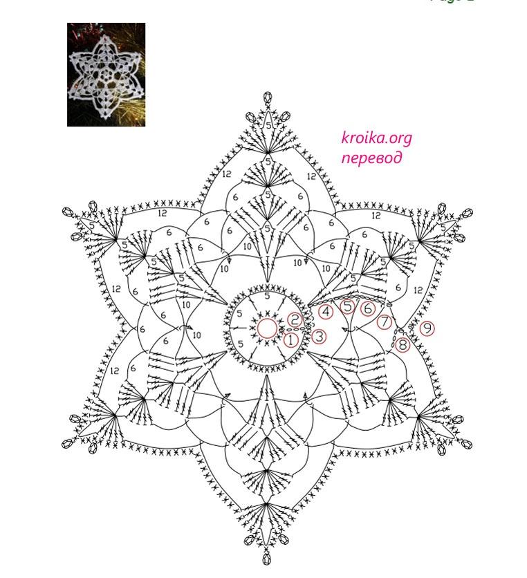 Схема вязания снежинки 2