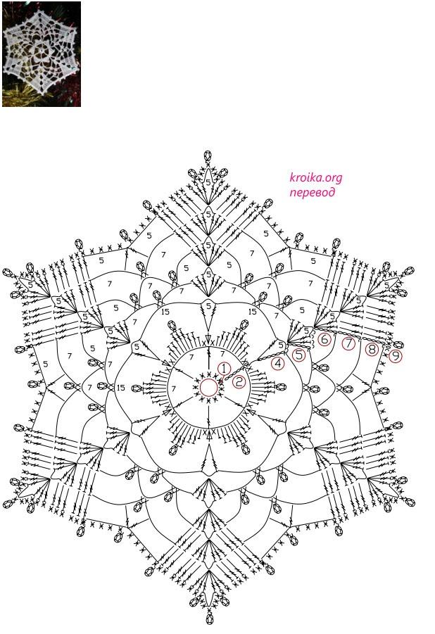 Схема вязания снежинки 6