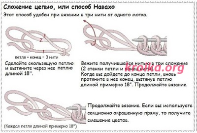 Как в вязании соединять концы нитей 20