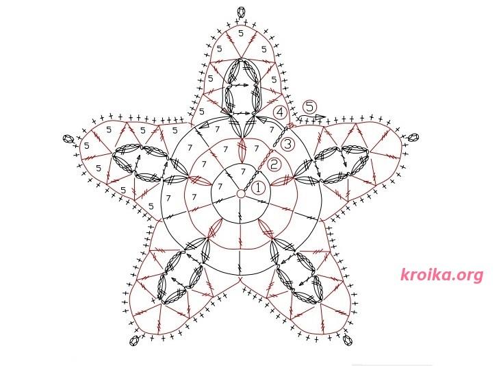 Звездочка вязанная крючком схема